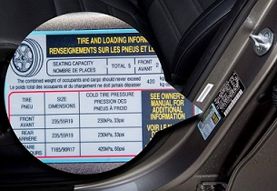 Understanding tire size in Tupelo, MS