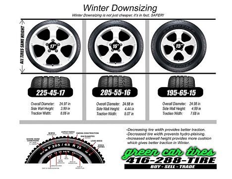 Winter Tire Downsize in Scarborough, ON